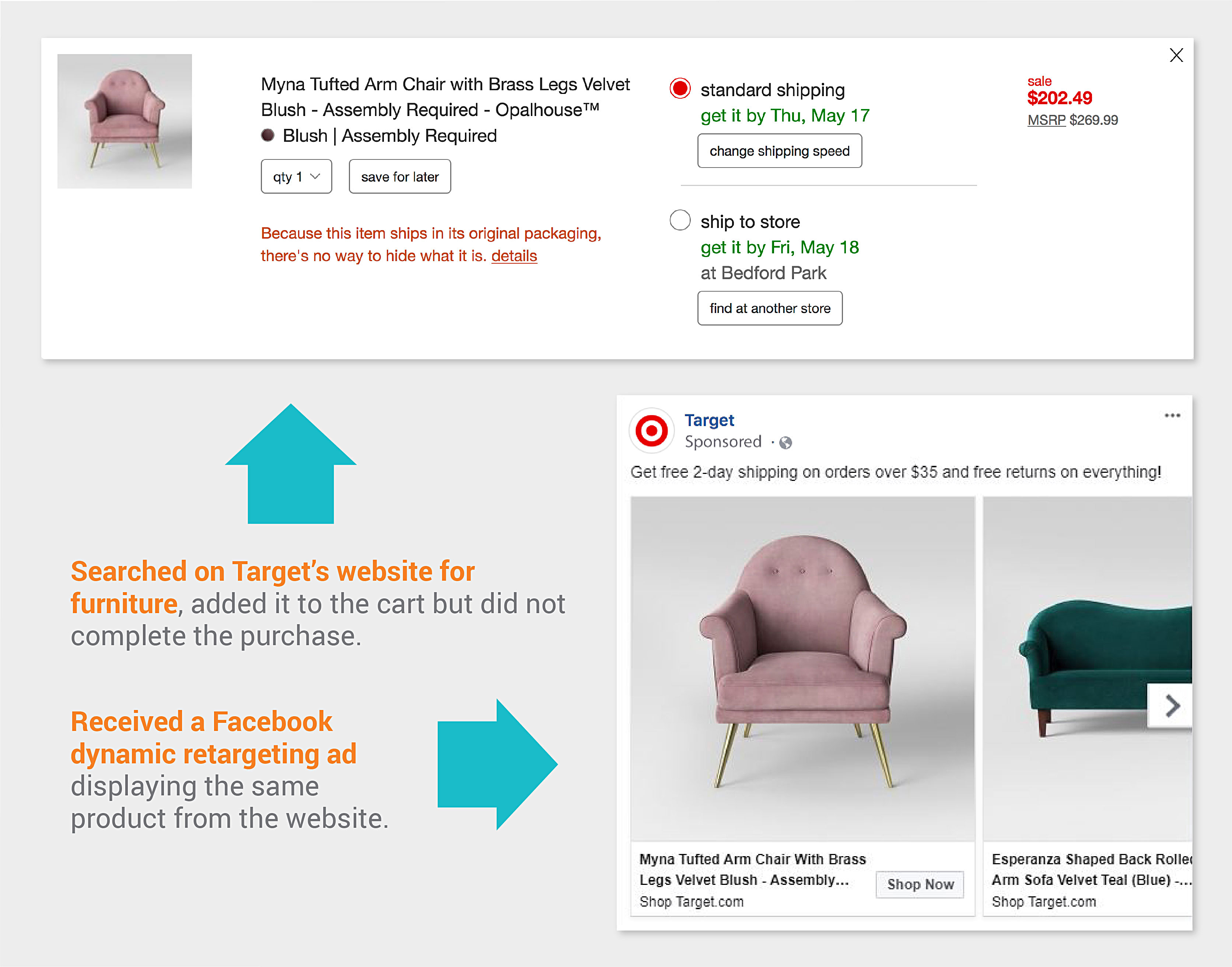 Facebook remarketing example with Target furniture ad