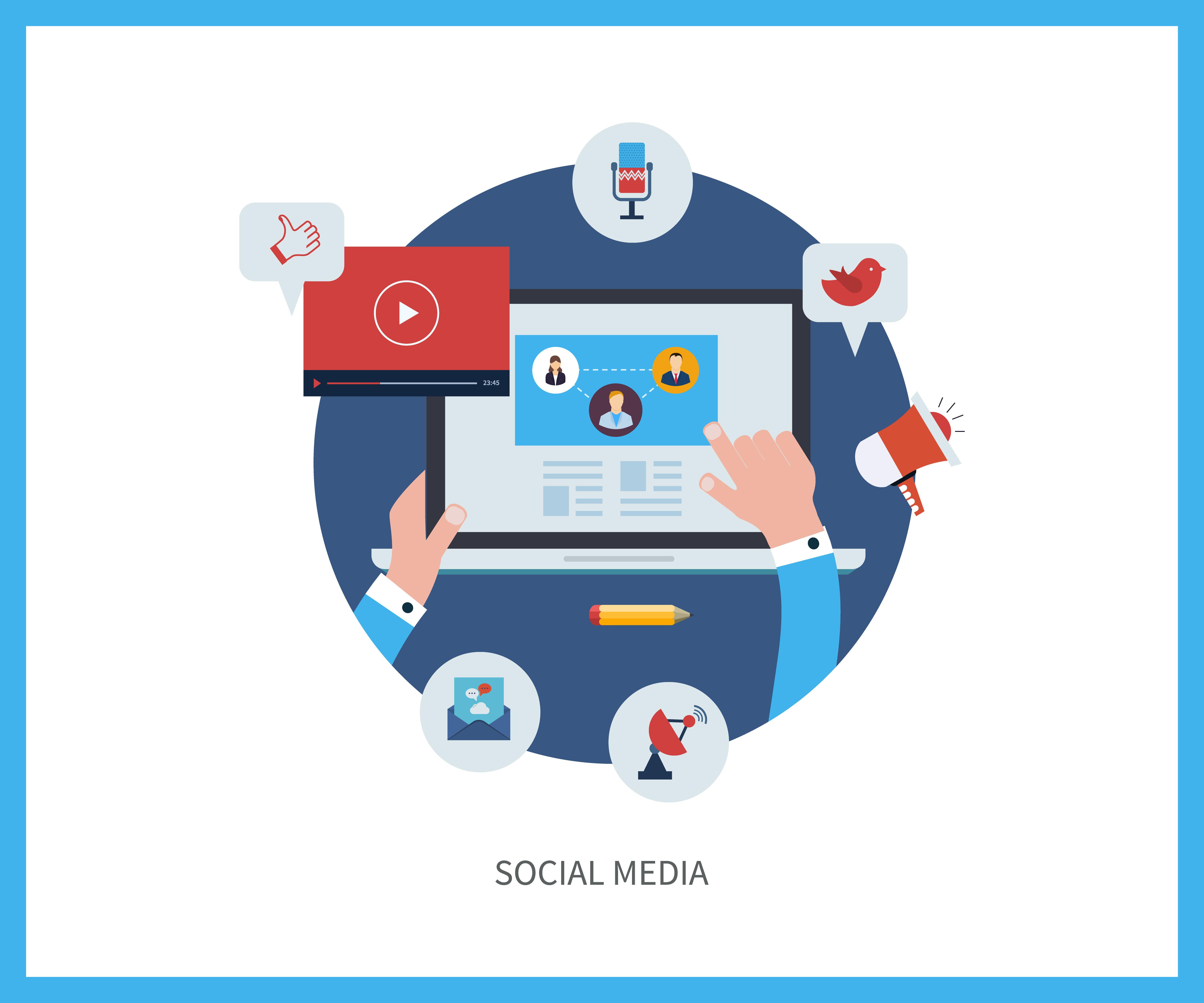 social media and SEO ranking